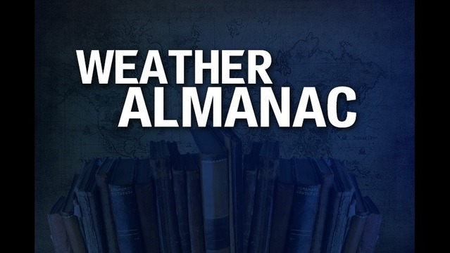 Weather Almanac for March 31st