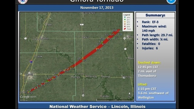 Weather Vault:  11/17/13; Gifford Tornado