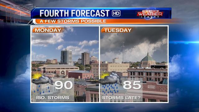 Partly cloudy. cooler highs and isolated storms