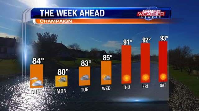 Another Heat Wave On The Way
